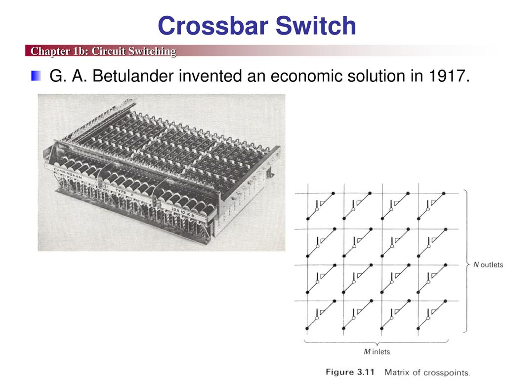 Chapter 1b Circuit Switching Ppt Download Matrix Or Crossbar 7 What