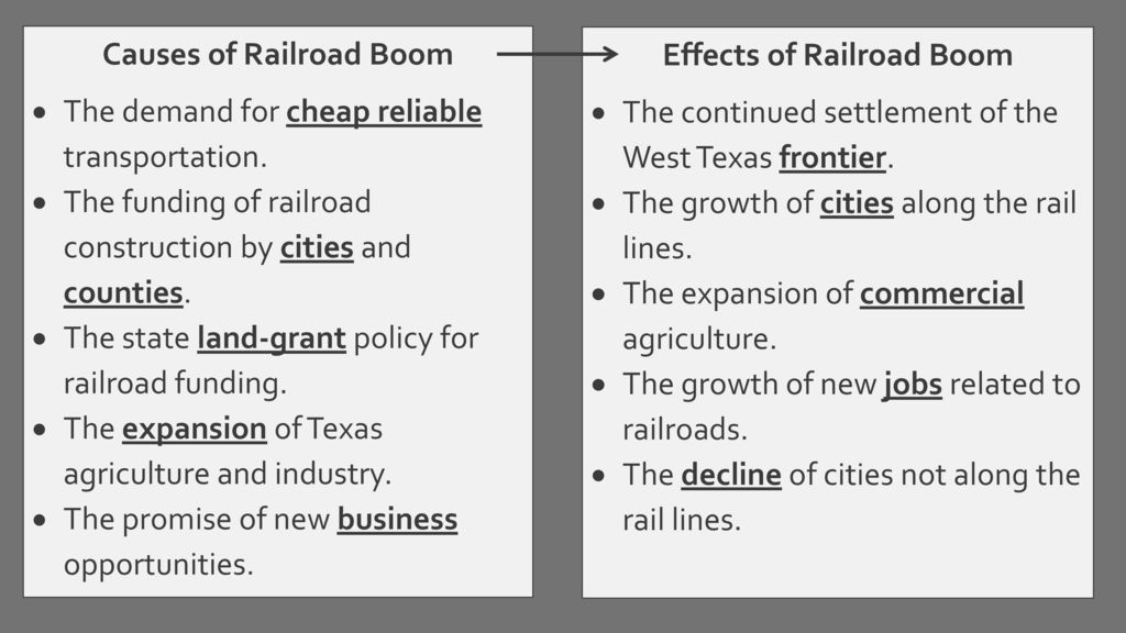 Chapter 22 Railroads and Farming  - ppt download