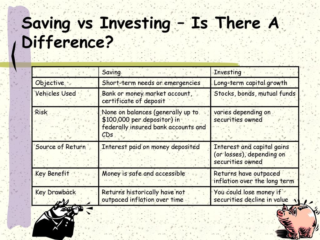 saving and investing essay The words saving and investing are sometimes used interchangeably, but when it comes right down to it, we should be engaged in both, separately, to a shared characteristic of both savings and investing is the upmost importance that they play in our lives if you are not doing either, the time is.