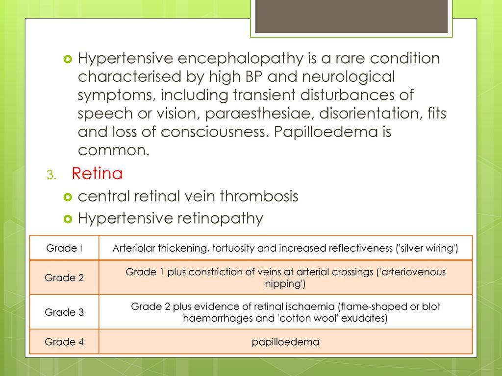 Systemic Hypertension Ppt Download Features Of The Hypertensive Retinopathy Include 22 Encephalopathy