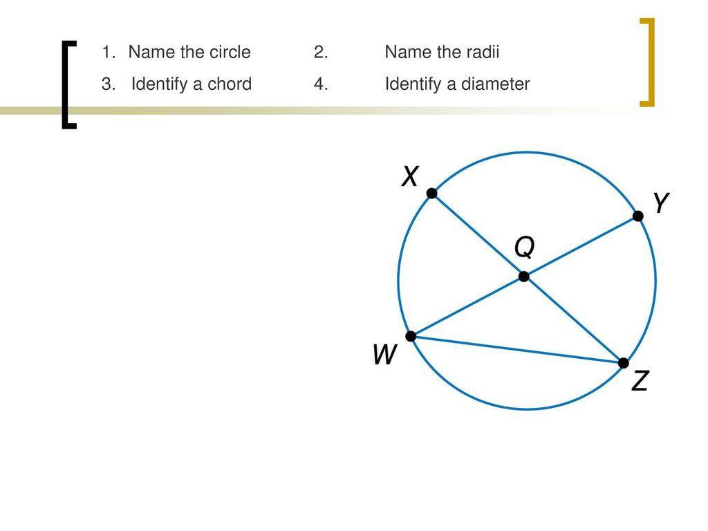 How to name a circle 56
