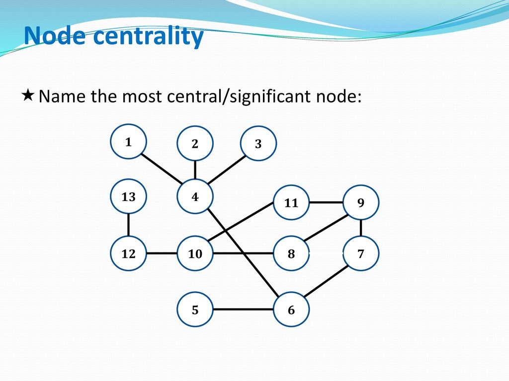 Node centrality Name the most central/significant node: