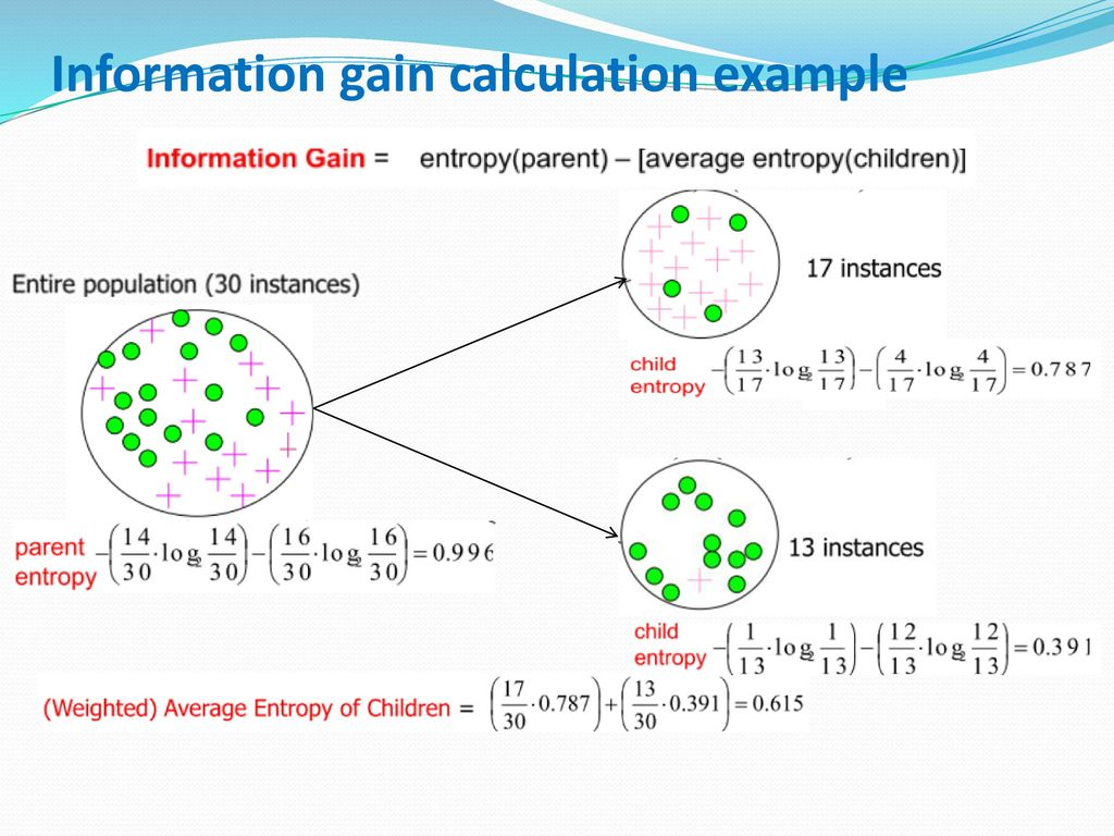 Information gain calculation example