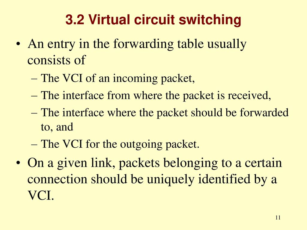 Chapter 3 Packet Switching Overview Ppt Download Virtualcircuit 32 Virtual Circuit