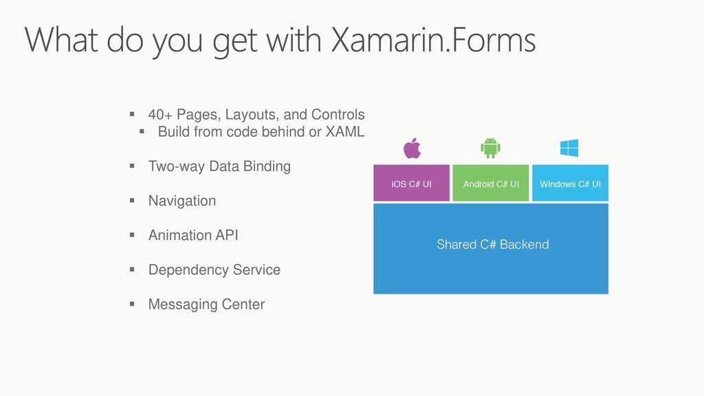 Microsoft /26/ :19 PM BRK3114 Create cross-platform mobile