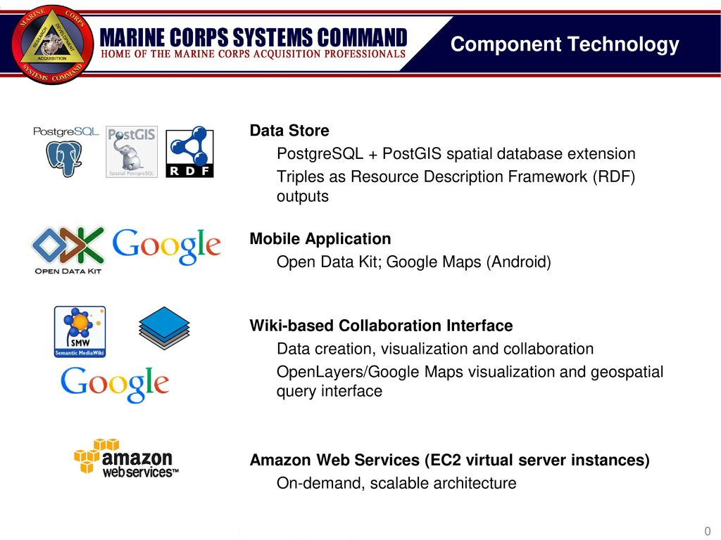 MARCIMS Marine Civil Information Management System (MARCIMS) System