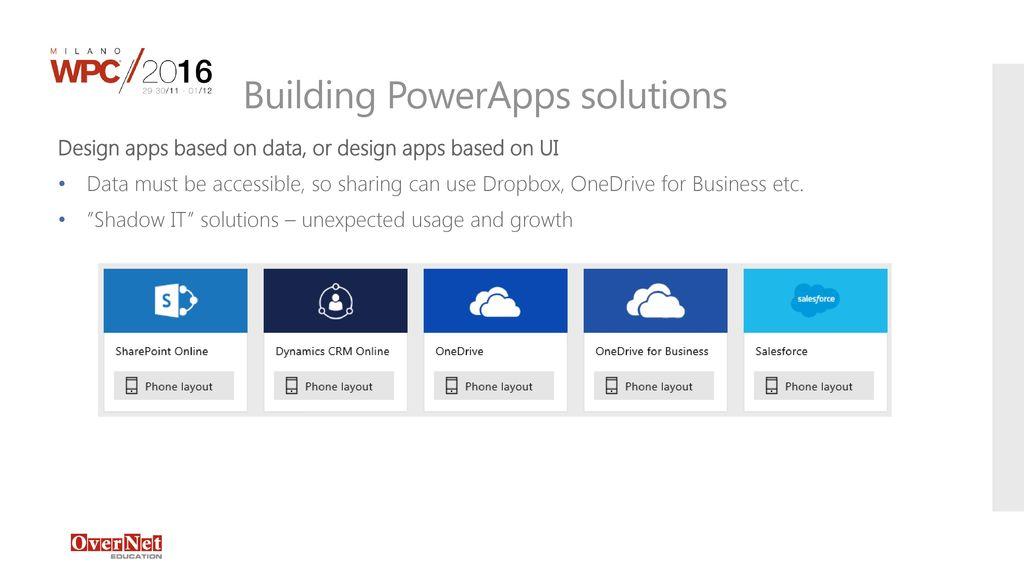 WPC057 - Introduzione a PowerApps e Microsoft Flow - ppt