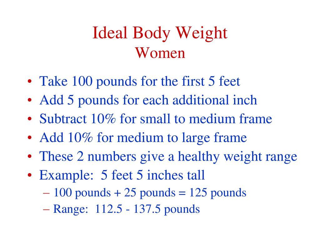 Ideal Body Weight Women