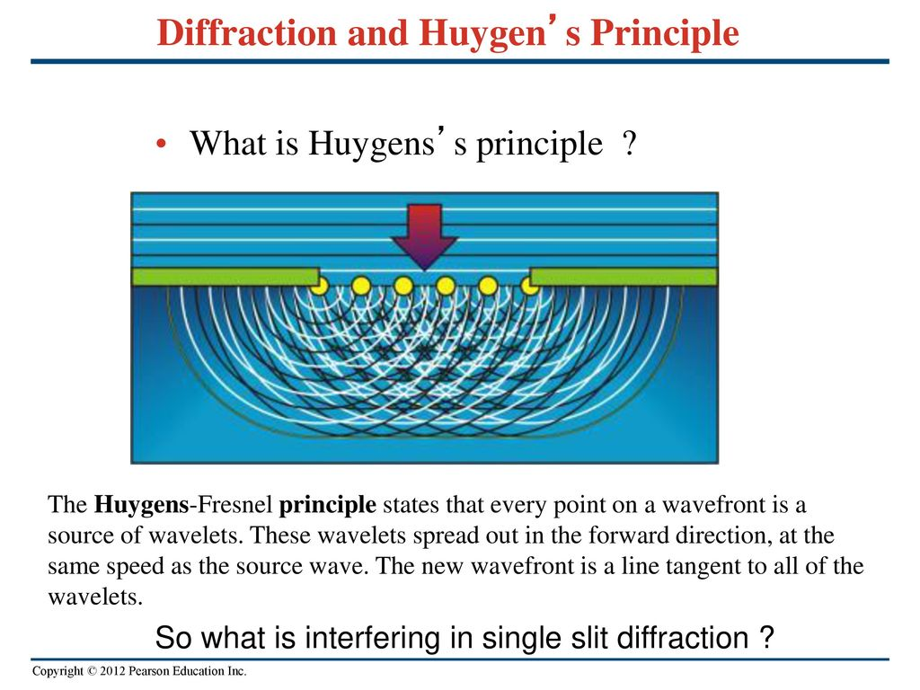 The principles of Huygens-Fresnel: interference, diffraction, polarization of light 1