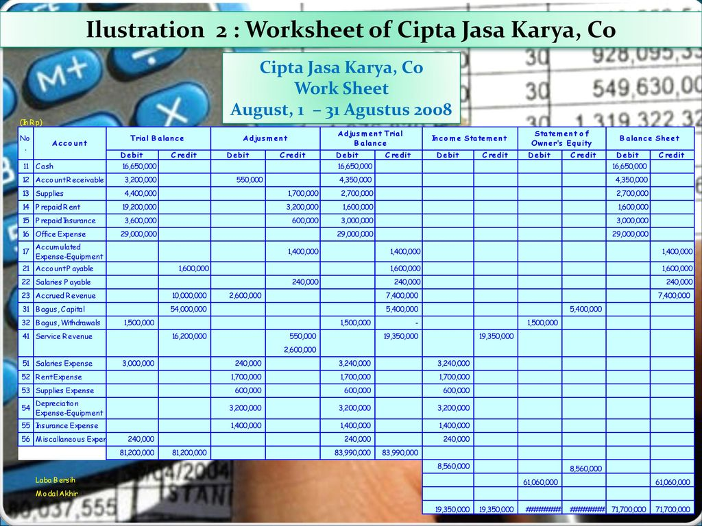 CHAPTER 8 WORKSHEET (NERACA LAJUR). - ppt download
