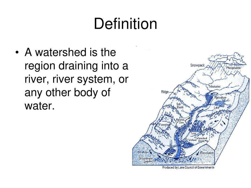 watersheds!. - ppt download
