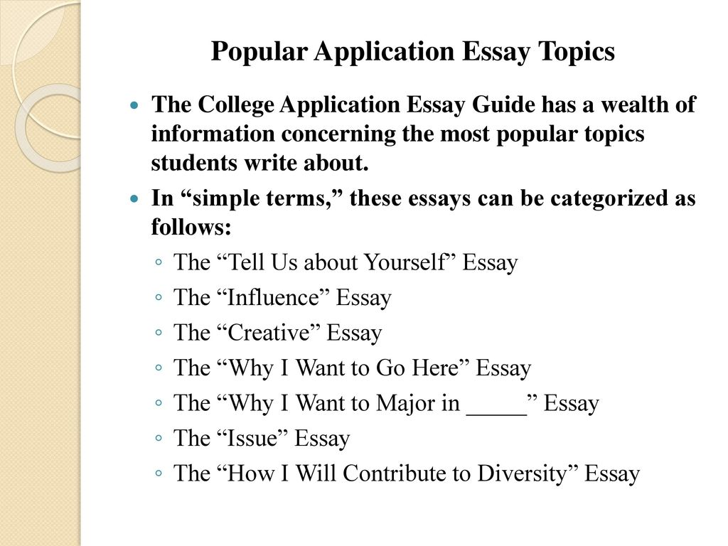 popular topics to write about