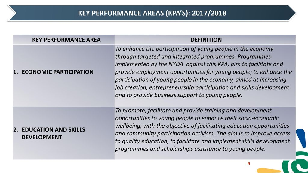 High level summary of the nydas 201718 annual performance plan 9 key performance wajeb Gallery