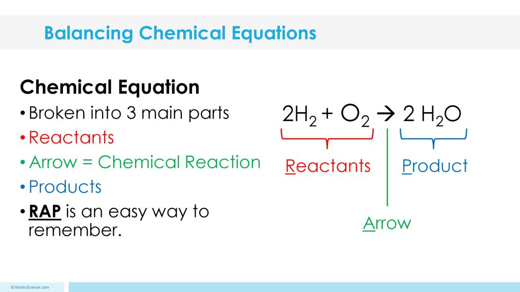 Image result for RAP for chemical equations