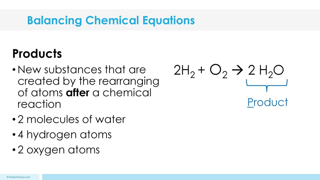 Balancing Chemical Equations - Ppt Download