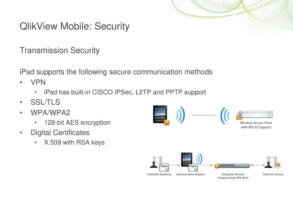 Mobile Security For Qlikview Ppt Download