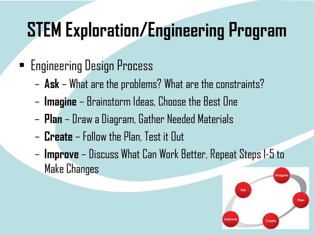 Welcome to STEM Exploration/Engineering Mr. Steve S. Reed ppt download