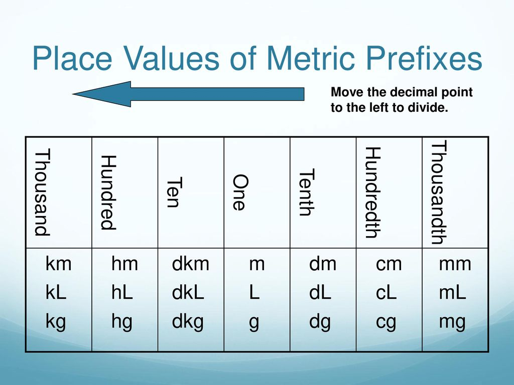 The Metric System Meters Grams And Liters Ppt Download