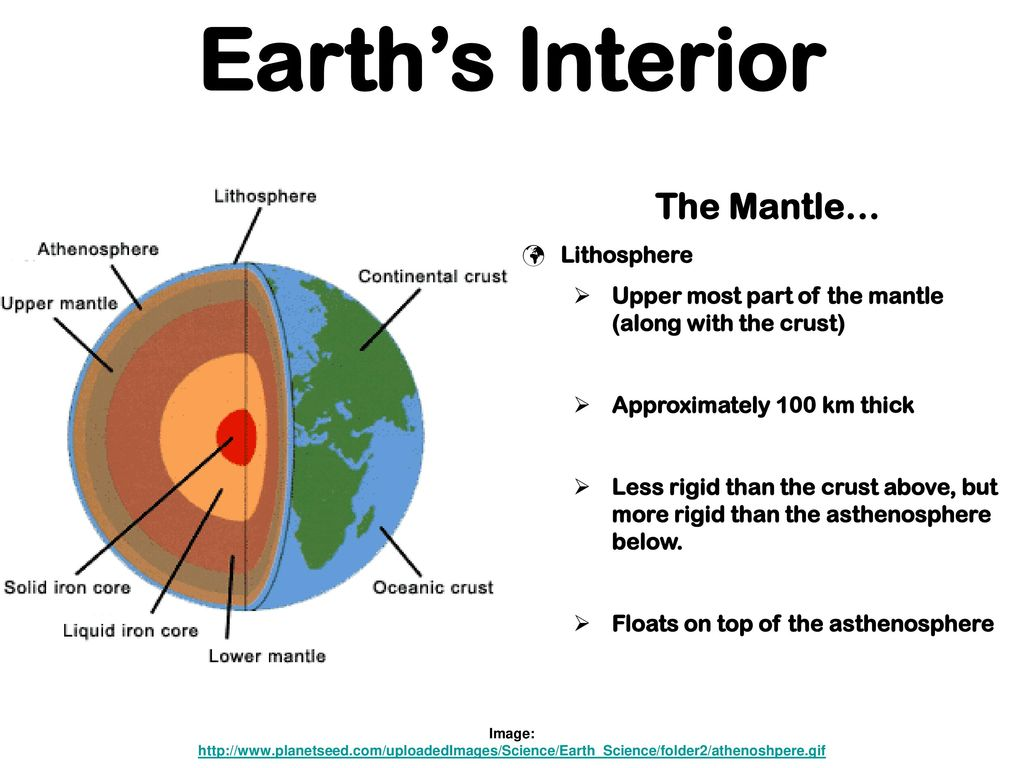 Earths Interior Image Ppt Download Of A Diagram Showing The Earth Please Have 17
