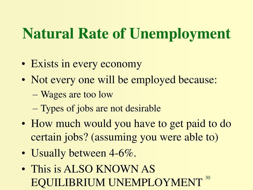 types of equilibrium unemployment
