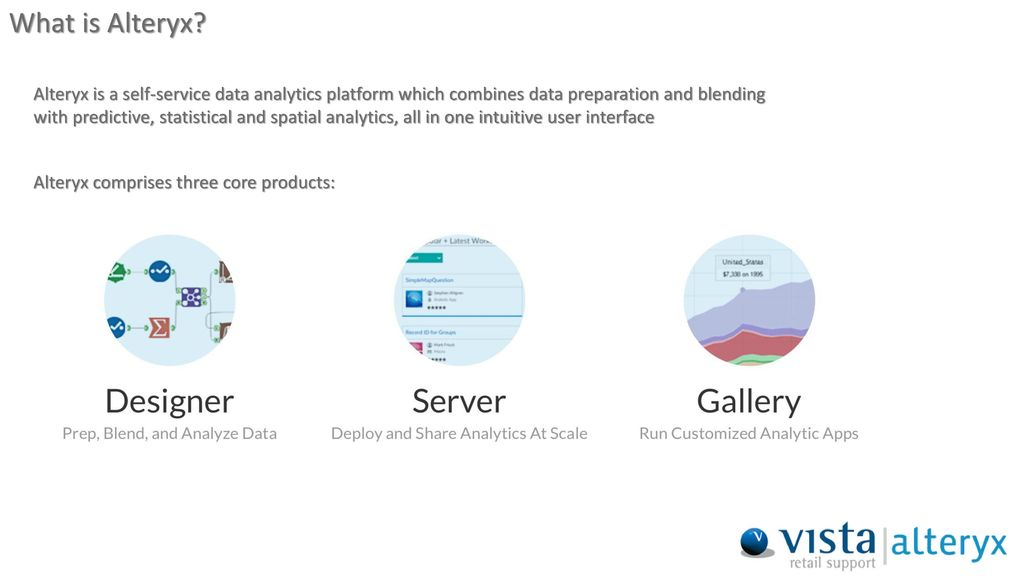Deeper Insights with Alteryx - ppt download