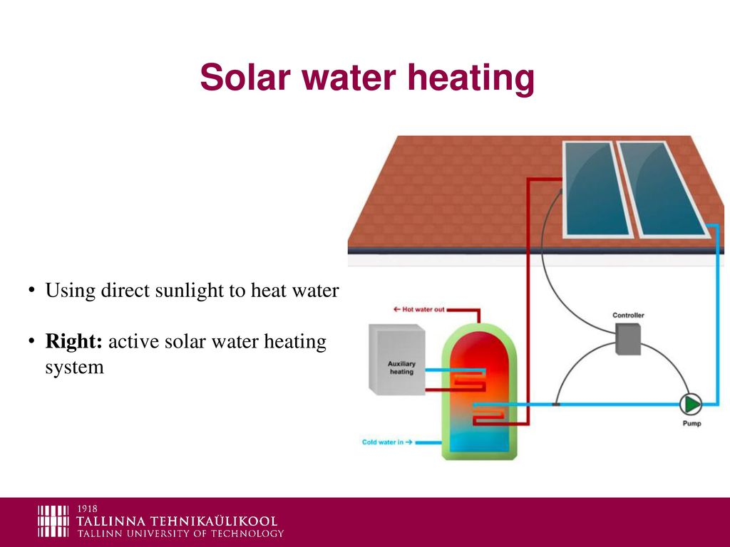 Solar Energy Potential And Usage Ppt Download Diagram Of An Active Pumped Water Heating System 16