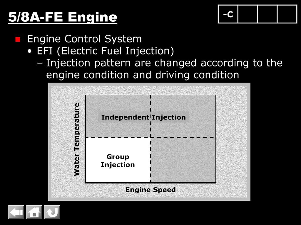 5/8A-FE Engine Engine Overall Valve Mechanism Cooling System - ppt