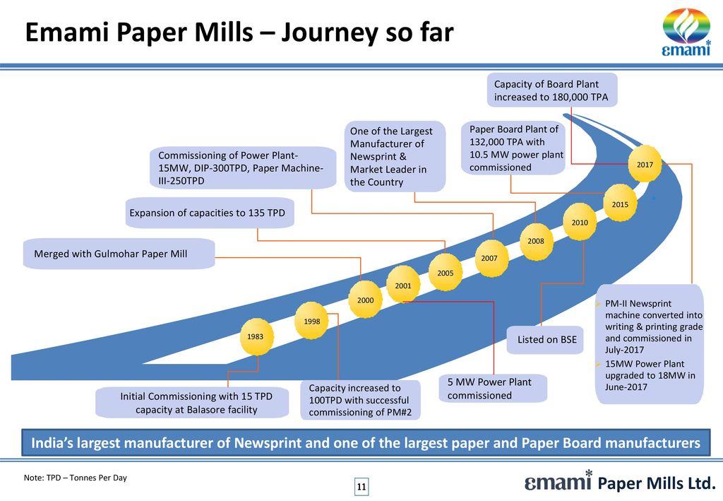 Paper Mills Ltd  Corporate Presentation August ppt download