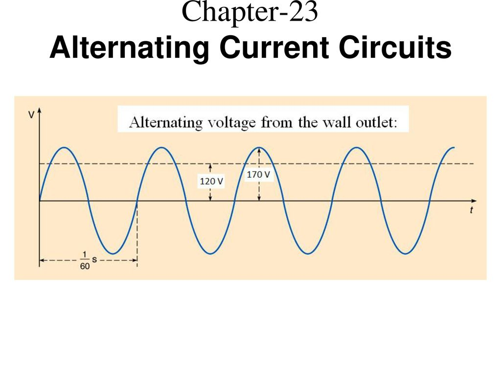 Chapter 23 Alternating Current Circuits Ppt Download Diagram 1