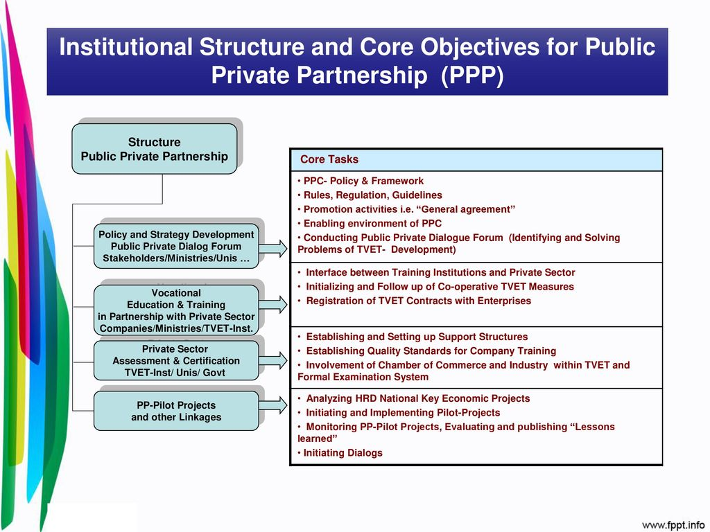 The role of Public Private Partnership for K-Workers
