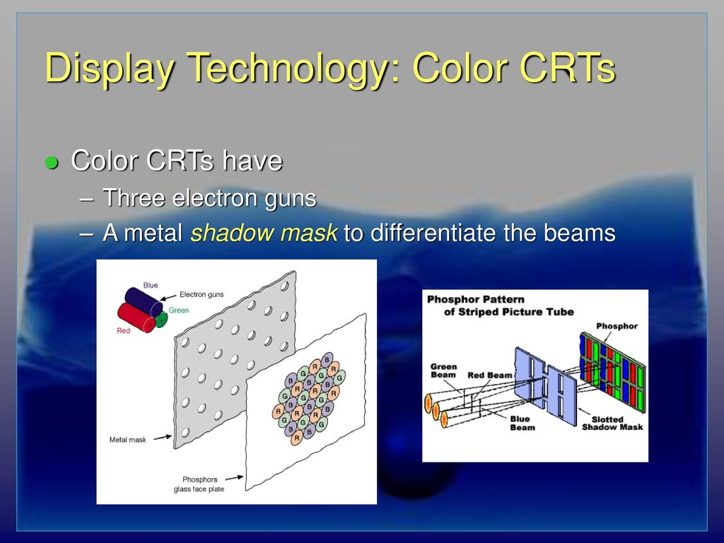 Introduction to Computer Graphics - ppt download