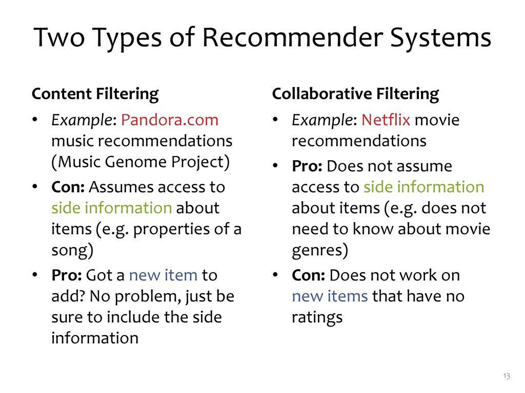 Matrix Factorization and Collaborative Filtering - ppt download