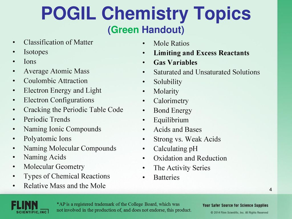 activity series pogil