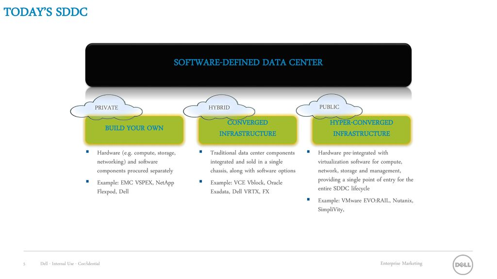 Data Center Solutions- Preparing for the Future - ppt download