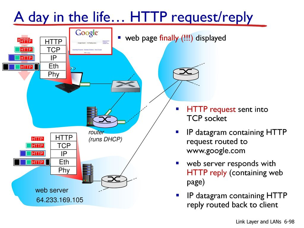 Chapter 6 The Link Layer and LANs - ppt download