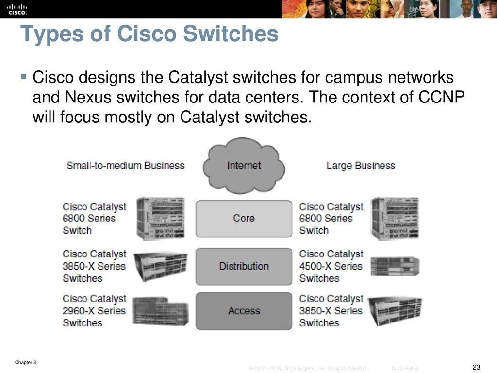 Chapter 2: Network Design Fundamentals - ppt download