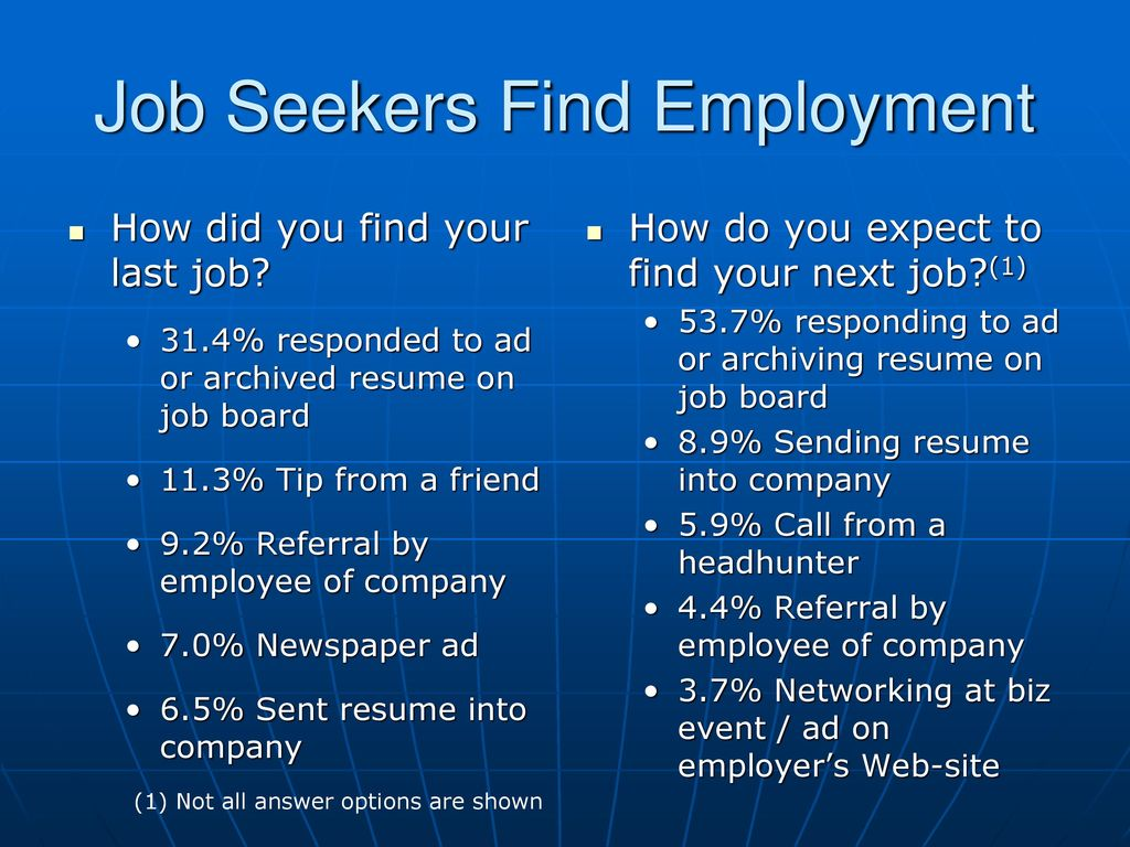 2012 source of employment report job seekers employers speak out