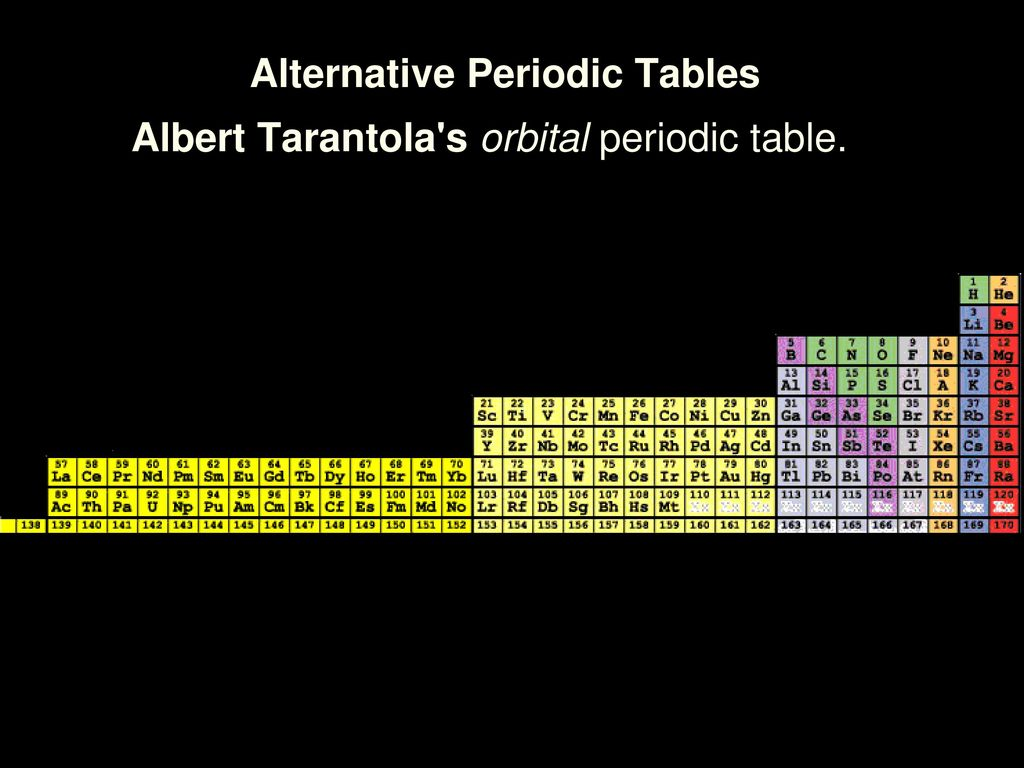 Alternative Periodic Tables Dr. 28 Alternative ...