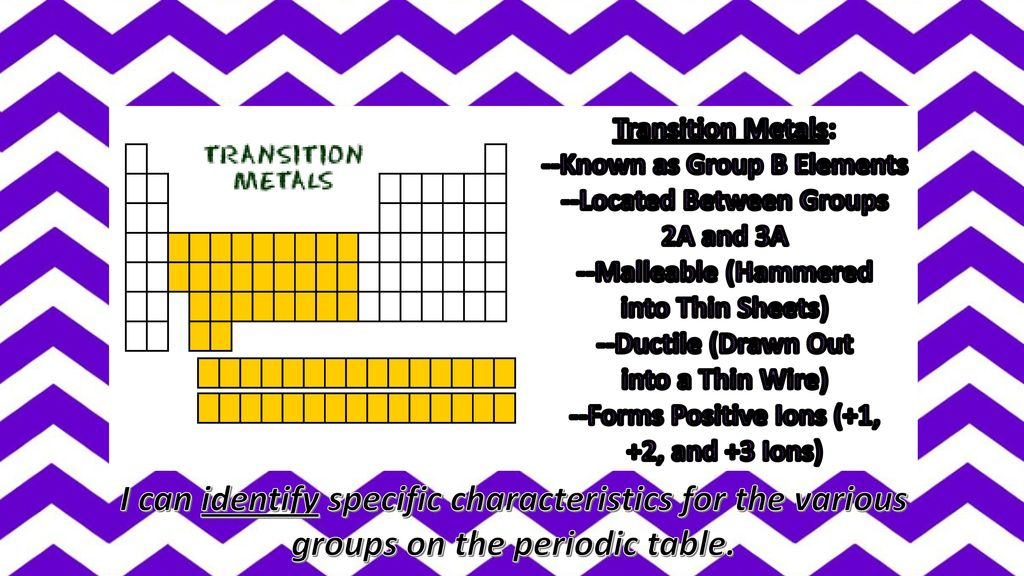 Transition metals periodic table located elcho table todays agenda 9302017 notes over the periodic table ppt urtaz Images