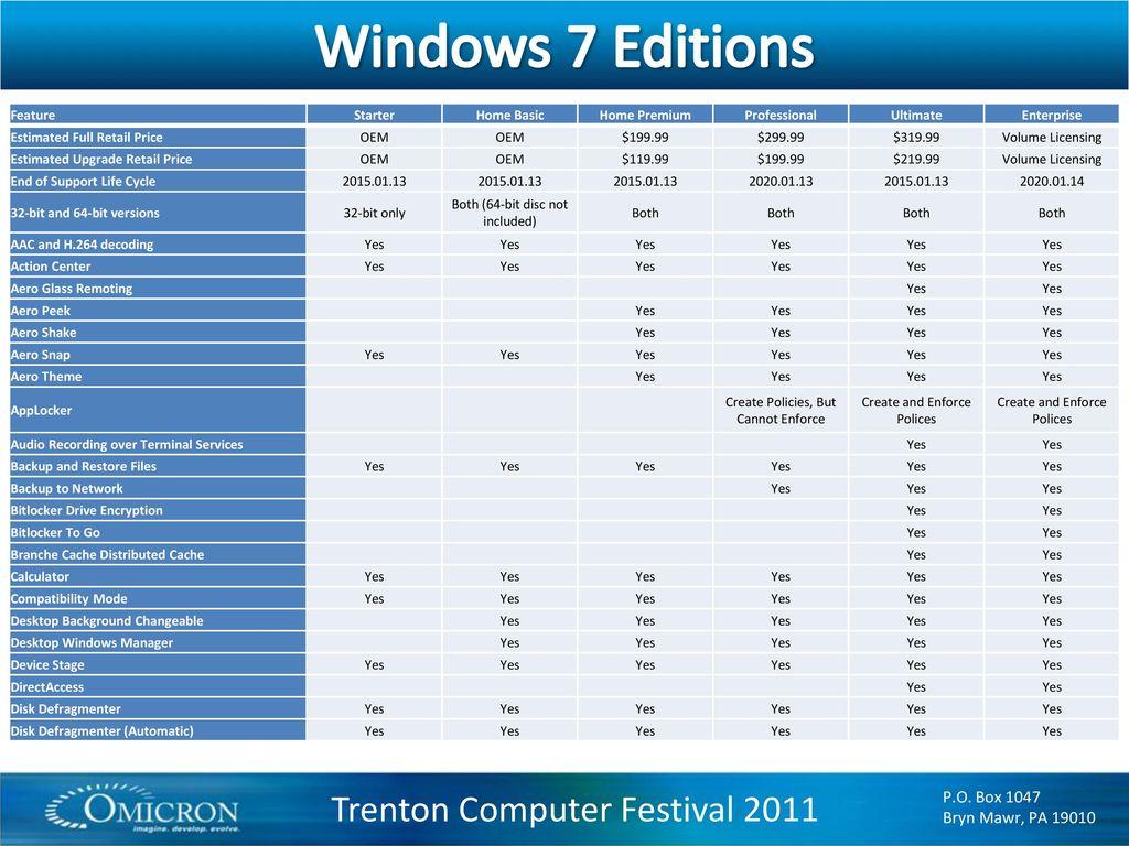 windows 7 enterprise sp1 end of life