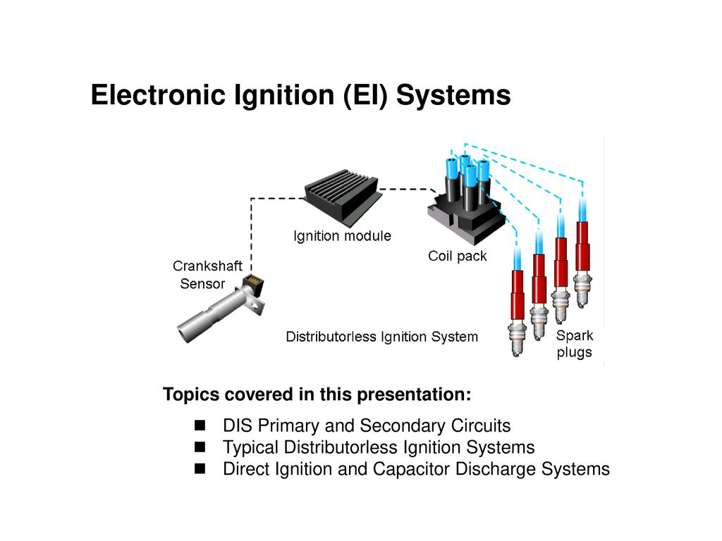 Electronic Ignition (EI) Systems