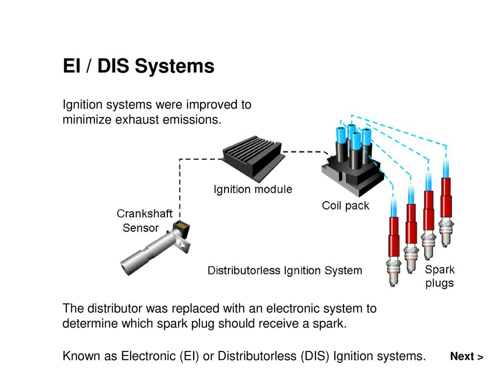 EI / DIS Systems Ignition systems were improved to minimize exhaust  emissions.