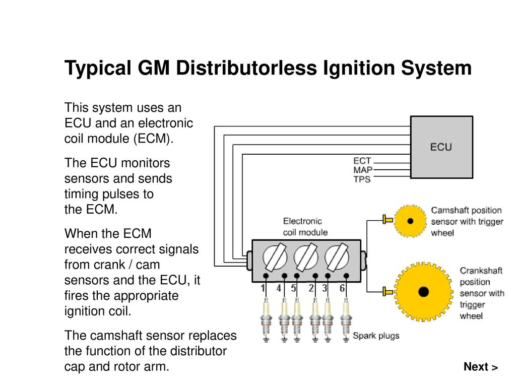 Electronic Distributorless Ignition System Diagram Schematic Diagrams Coil Booster Wiring Ppt Download Distributor