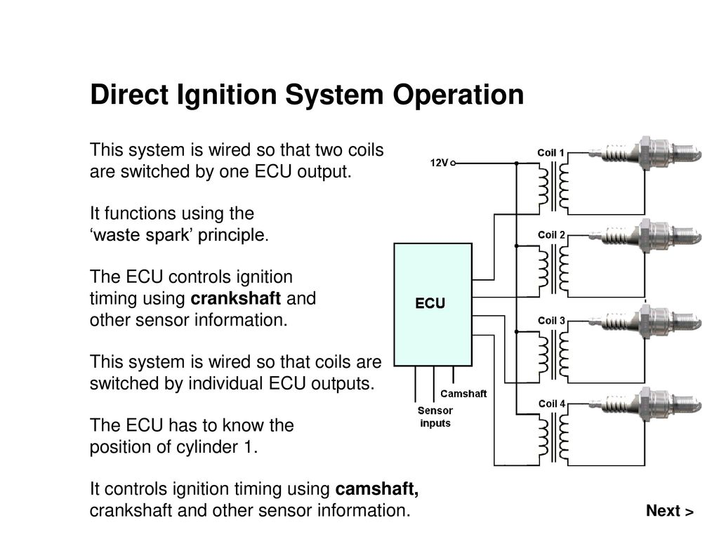 Direct Ignition System Operation