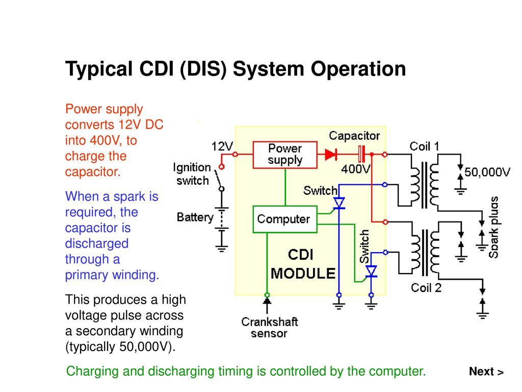 Ignition Ppt Download How To Build Capacitor Discharge Circuit Cdi Typical Dis System Operation