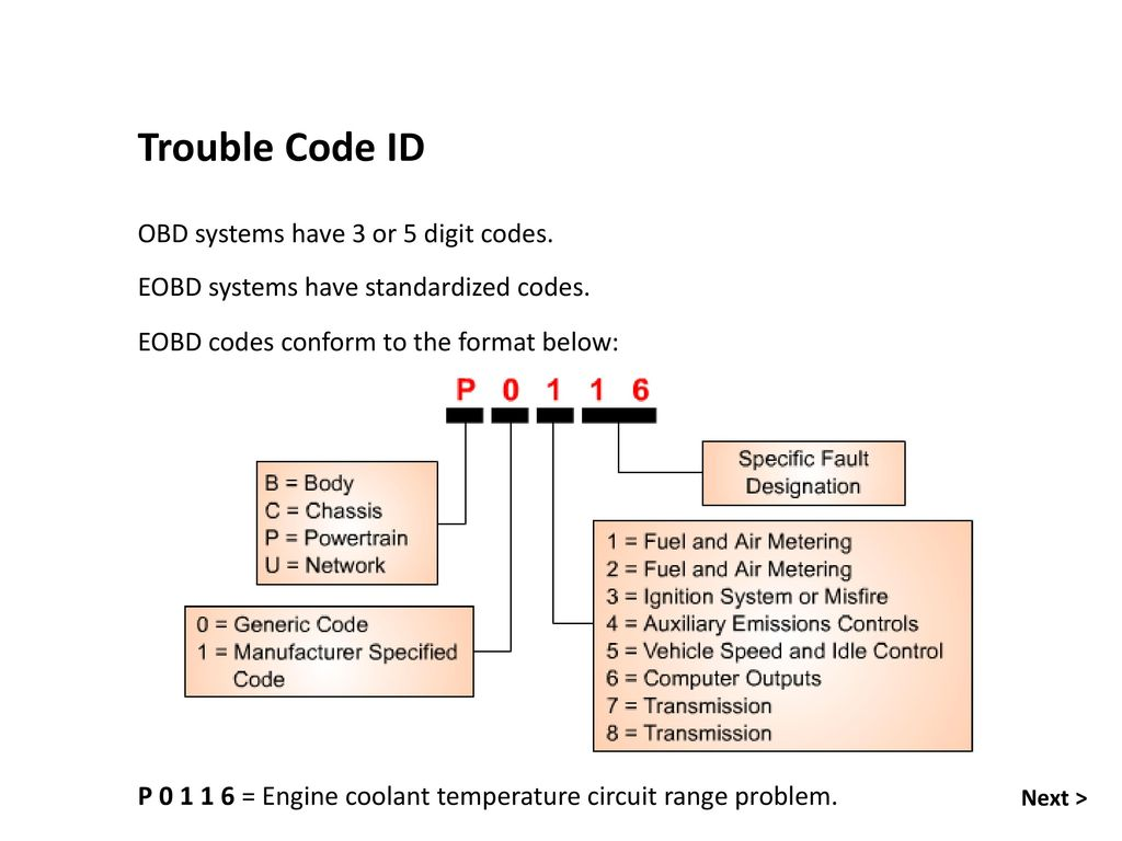 Ignition Ppt Download Basics Analog Vs Digital Circuitry And What It Means Trouble Code Id Obd Systems Have 3 Or 5 Digit Codes