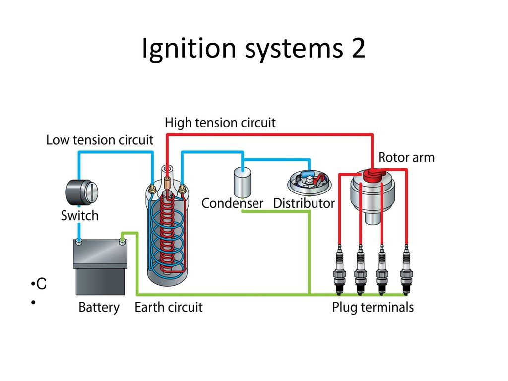 5 Ignition systems 2 Conventional ...