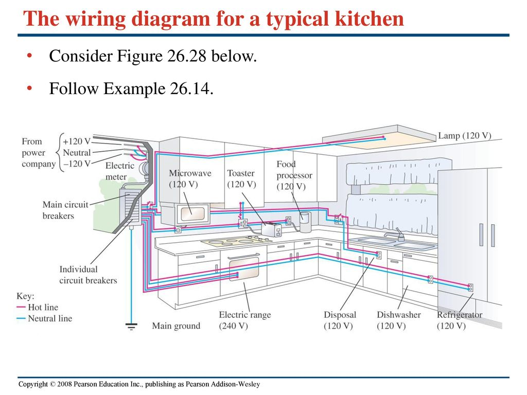 direct current circuits ppt download kitchen wireing typical kitchen wiring diagram #10