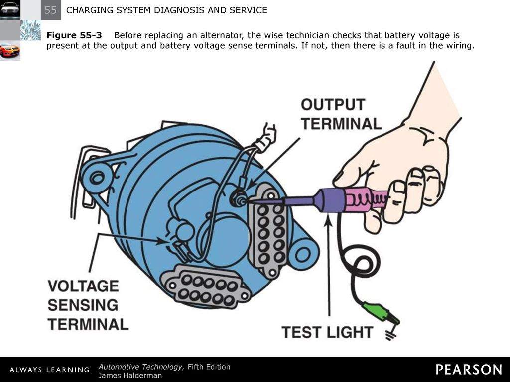 CHARGING SYSTEM DIAGNOSIS AND SERVICE - ppt download