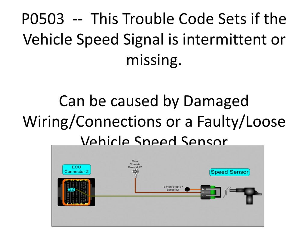 P0503 ford | P0503 FORD Vehicle Speed Sensor 'A' Intermittent  2019